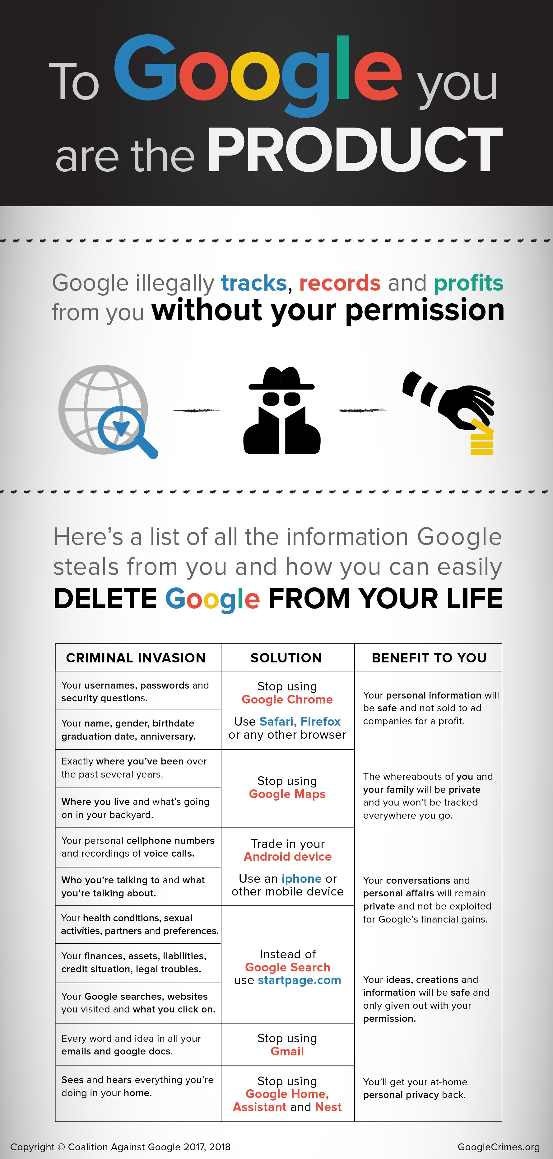Google Crimes Infographic